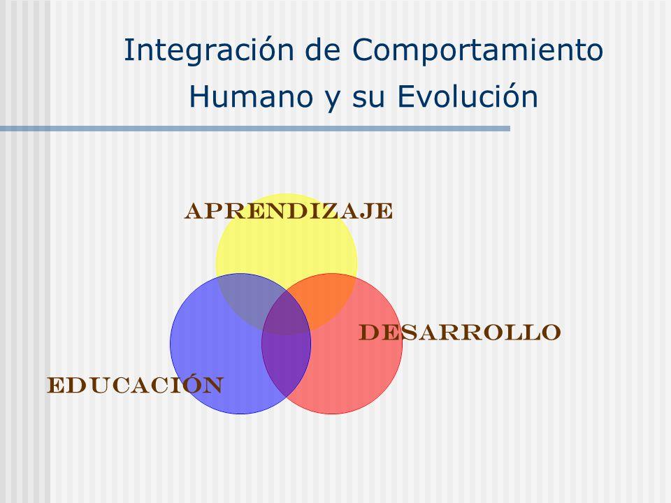 Integración de Comportamiento Humano y su Evolución aprendizaje educación desarrollo