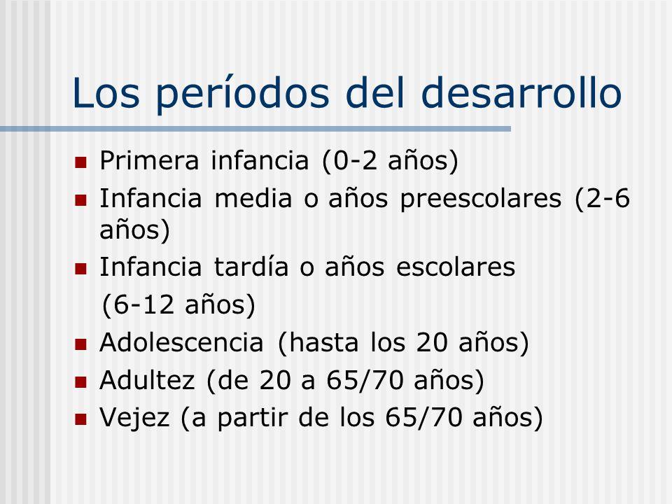 Los períodos del desarrollo Primera infancia (0-2 años) Infancia media o años preescolares (2-6 años) Infancia tardía o años escolares (6-12 años) Ado