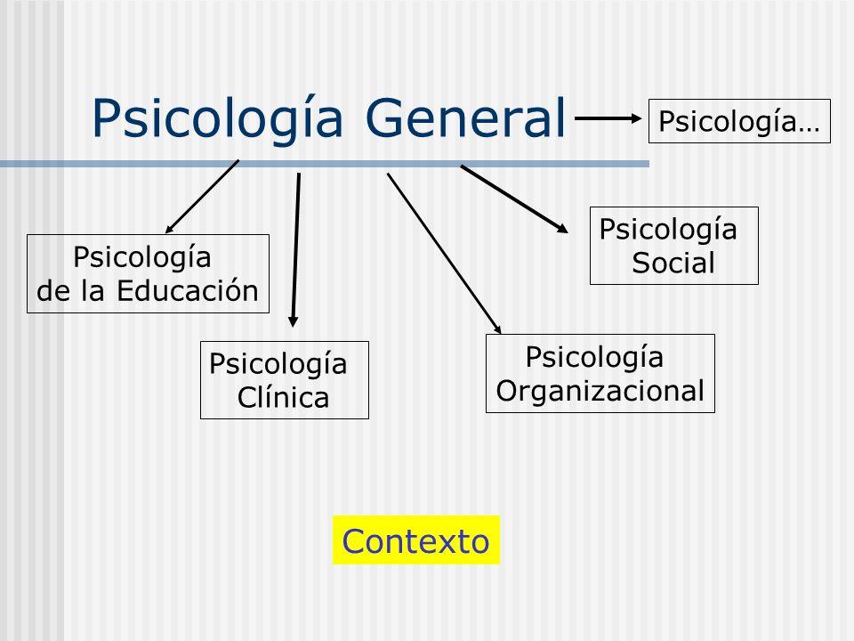 Psicología General Psicología de la Educación Psicología Clínica Psicología Organizacional Psicología Social Psicología… Contexto