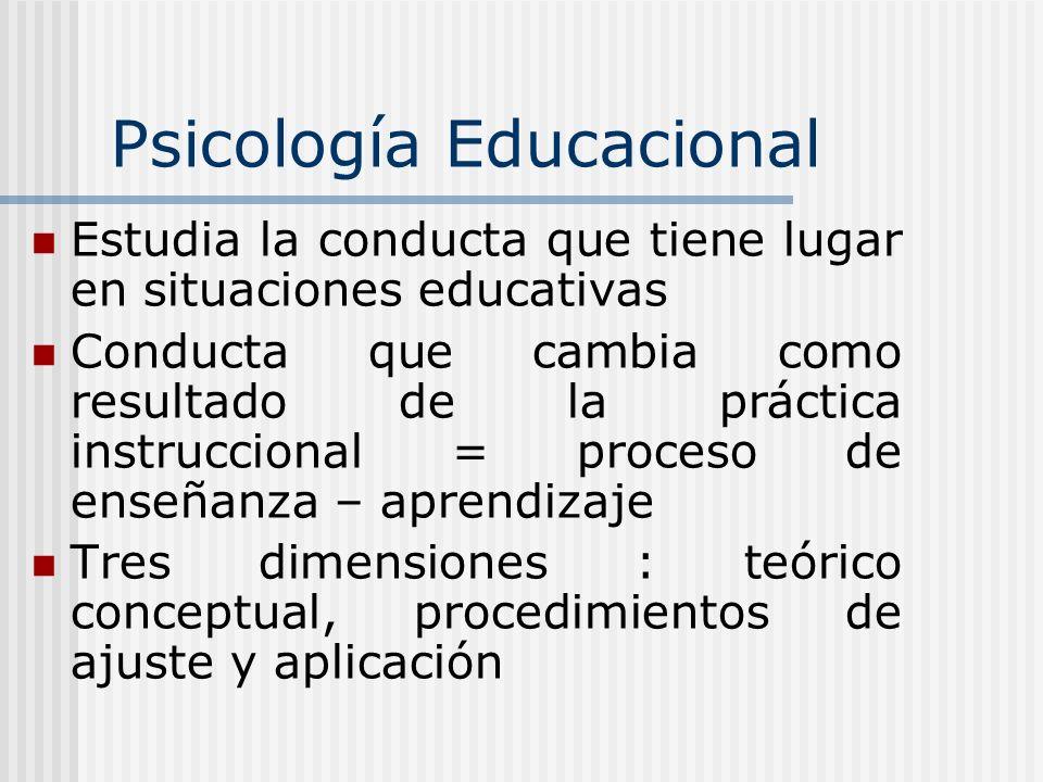 Psicología Educacional Estudia la conducta que tiene lugar en situaciones educativas Conducta que cambia como resultado de la práctica instruccional =