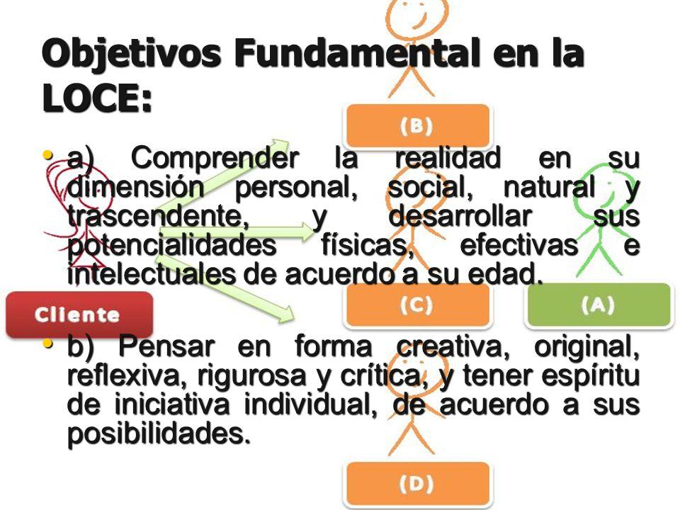 Objetivos Fundamental en la LOCE: a) Comprender la realidad en su dimensión personal, social, natural y trascendente, y desarrollar sus potencialidade