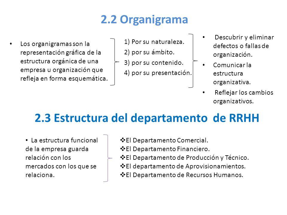 2.2 Organigrama Los organigramas son la representación gráfica de la estructura orgánica de una empresa u organización que refleja en forma esquemátic