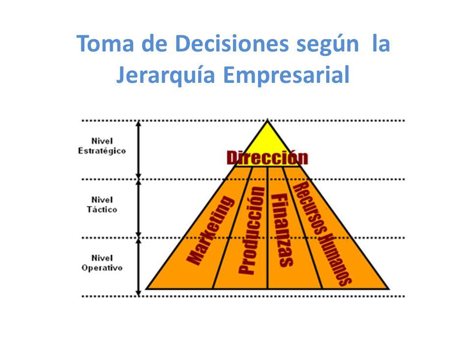 Toma de Decisiones según la Jerarquía Empresarial