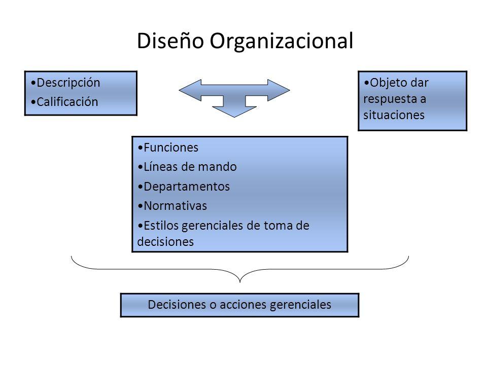 Diseño Organizacional Descripción Calificación Objeto dar respuesta a situaciones Funciones Líneas de mando Departamentos Normativas Estilos gerencial