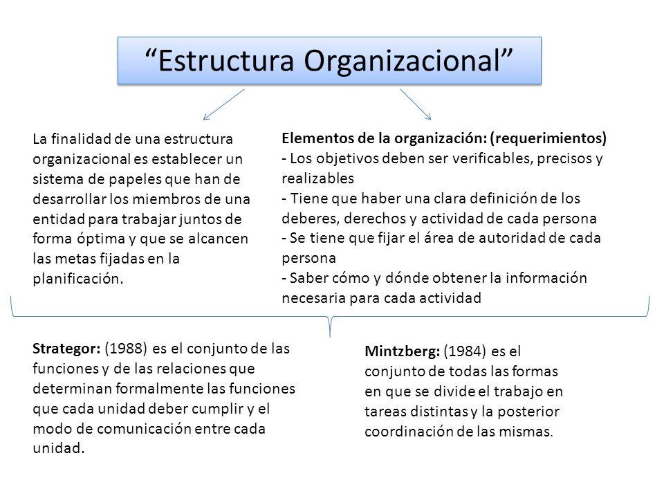 La finalidad de una estructura organizacional es establecer un sistema de papeles que han de desarrollar los miembros de una entidad para trabajar jun
