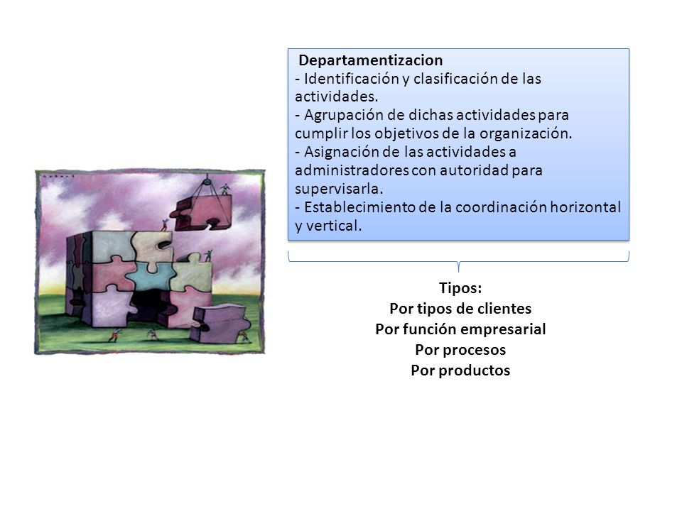 Departamentizacion - Identificación y clasificación de las actividades. - Agrupación de dichas actividades para cumplir los objetivos de la organizaci