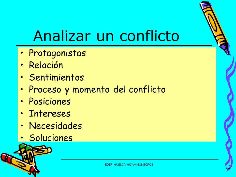 EOEP HUESCA HOYA-MONEGROS Analizar un conflicto Protagonistas Relación Sentimientos Proceso y momento del conflicto Posiciones Intereses Necesidades S