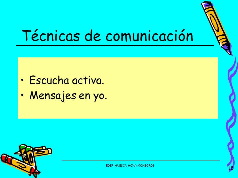 EOEP HUESCA HOYA-MONEGROS Técnicas de comunicación Escucha activa. Mensajes en yo. 15