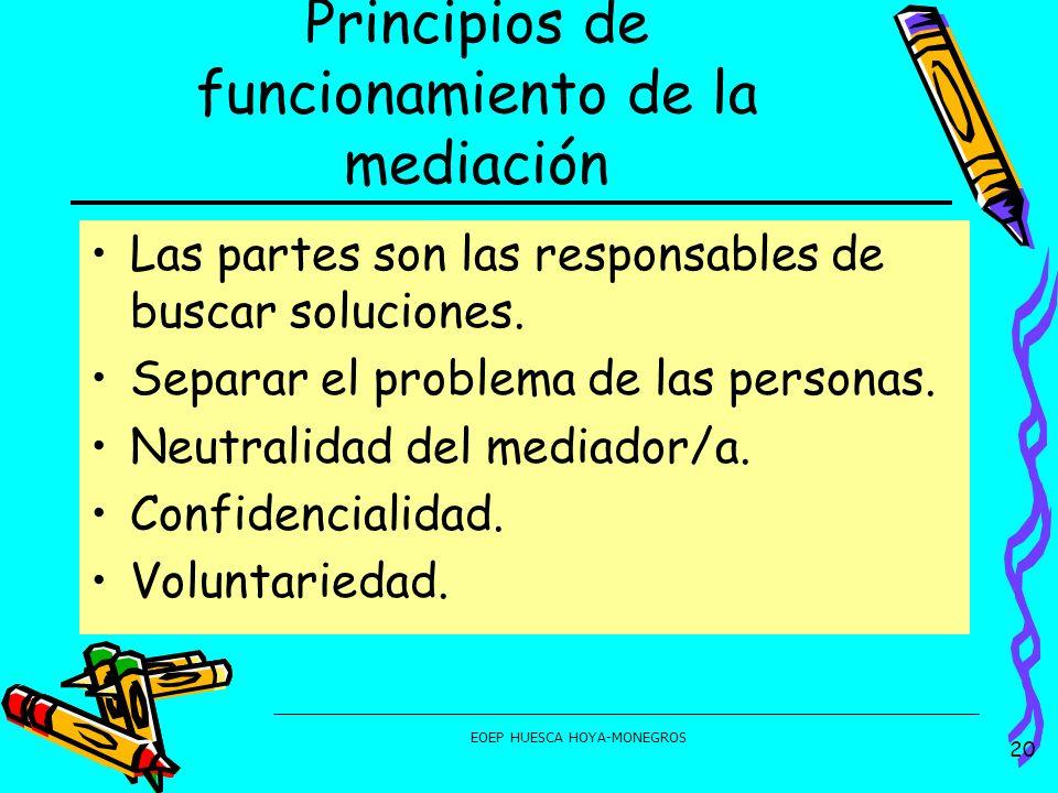 EOEP HUESCA HOYA-MONEGROS Principios de funcionamiento de la mediación Las partes son las responsables de buscar soluciones. Separar el problema de la