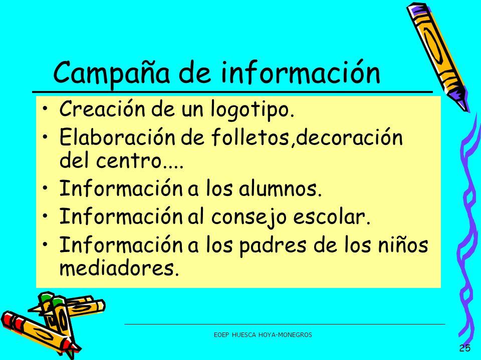 EOEP HUESCA HOYA-MONEGROS Campaña de información Creación de un logotipo. Elaboración de folletos,decoración del centro.... Información a los alumnos.