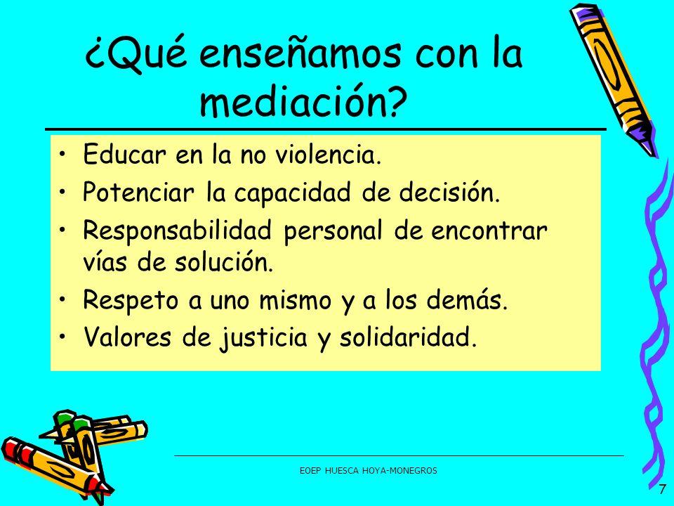 EOEP HUESCA HOYA-MONEGROS ¿Qué enseñamos con la mediación? Educar en la no violencia. Potenciar la capacidad de decisión. Responsabilidad personal de
