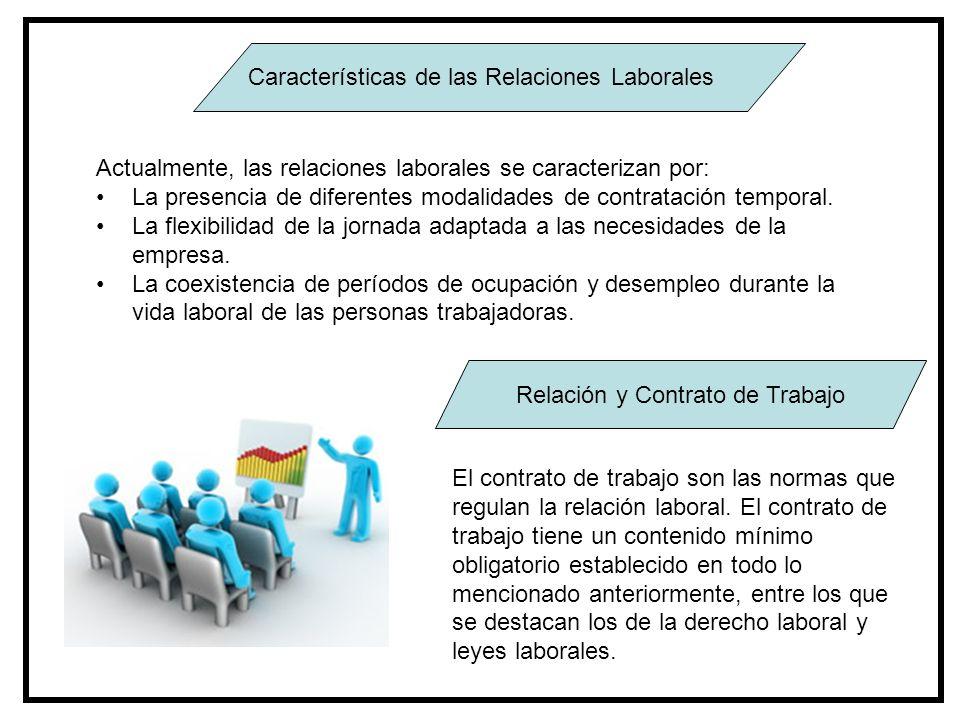 Características de las Relaciones Laborales Actualmente, las relaciones laborales se caracterizan por: La presencia de diferentes modalidades de contr