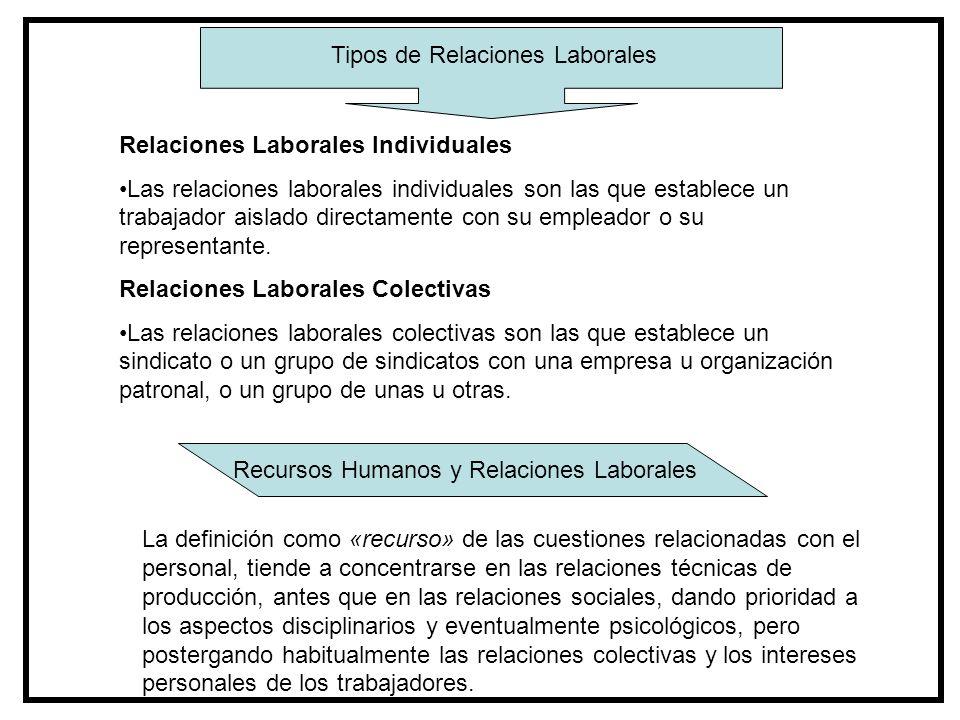 Tipos de Relaciones Laborales Relaciones Laborales Individuales Las relaciones laborales individuales son las que establece un trabajador aislado dire