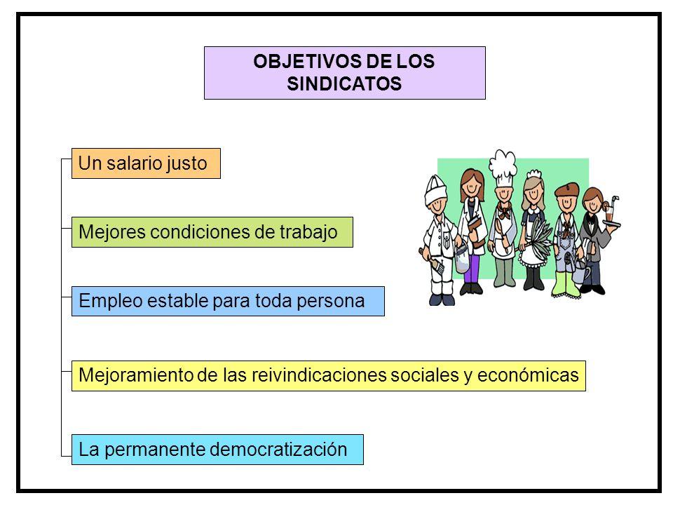 Un salario justo Mejores condiciones de trabajo Empleo estable para toda persona Mejoramiento de las reivindicaciones sociales y económicas La permane