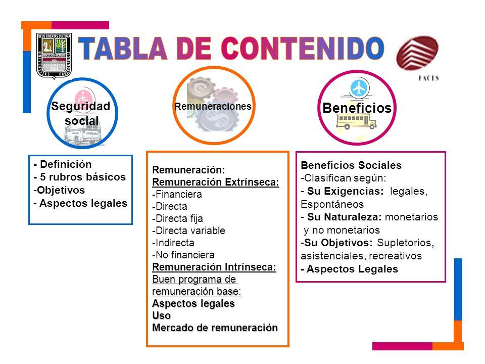 Remuneraciones Seguridad social Beneficios - Definición - 5 rubros básicos -Objetivos - Aspectos legales Remuneración: Remuneración Extrínseca: -Finan