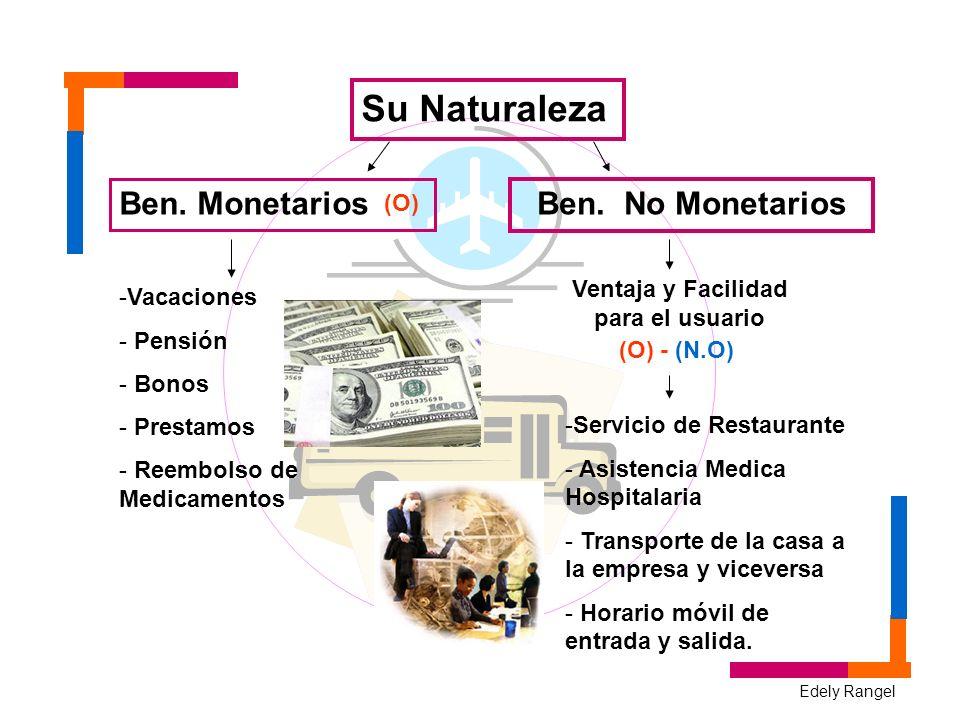 Su Naturaleza Ben. Monetarios Ben. No Monetarios -Vacaciones - Pensión - Bonos - Prestamos - Reembolso de Medicamentos Ventaja y Facilidad para el usu