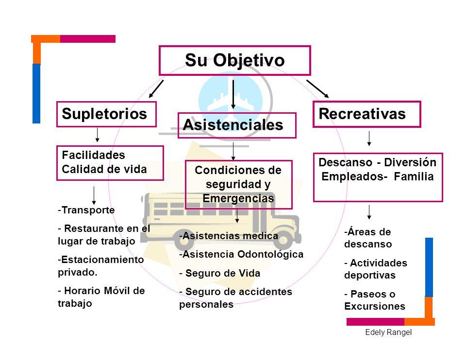 Edely Rangel Su Objetivo Asistenciales Recreativas Supletorios Condiciones de seguridad y Emergencias -Asistencias medica -Asistencia Odontológica - S