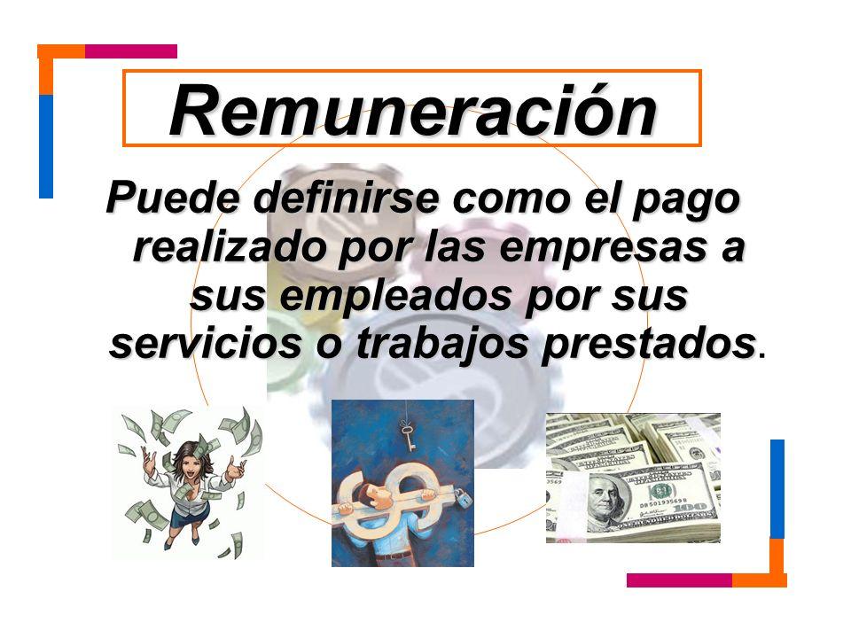 Remuneración Total Remuneración Extrínseca Remuneración Financiera Remuneración Directa Remuneración fija Sueldos / Salarios Aguinaldos Primas Fondos de ahorro Remuneración Variable Bonos Incentivos Comisiones Participación de utilidades Remuneración Indirecta Servicios y Privilegios Pago por tiempo no trabajado Programas de Protección Remuneración no Financiera Remuneración IntrínsecaRemuneración