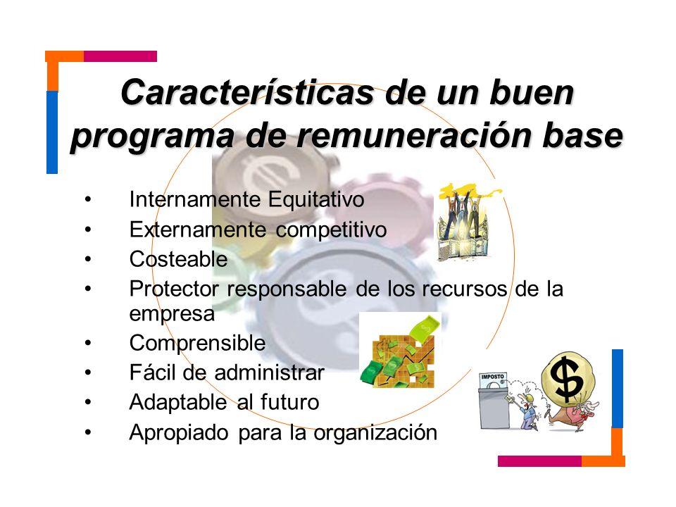 Características de un buen programa de remuneración base Internamente Equitativo Externamente competitivo Costeable Protector responsable de los recur