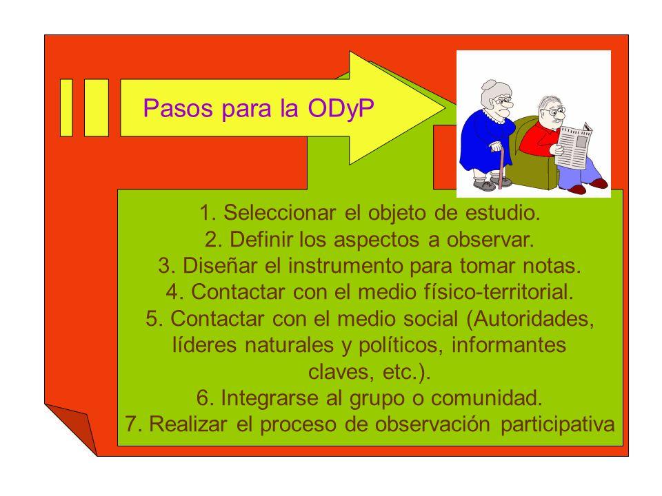1.Seleccionar el objeto de estudio. 2.Definir los aspectos a observar. 3.Diseñar el instrumento para tomar notas. 4.Contactar con el medio físico-terr