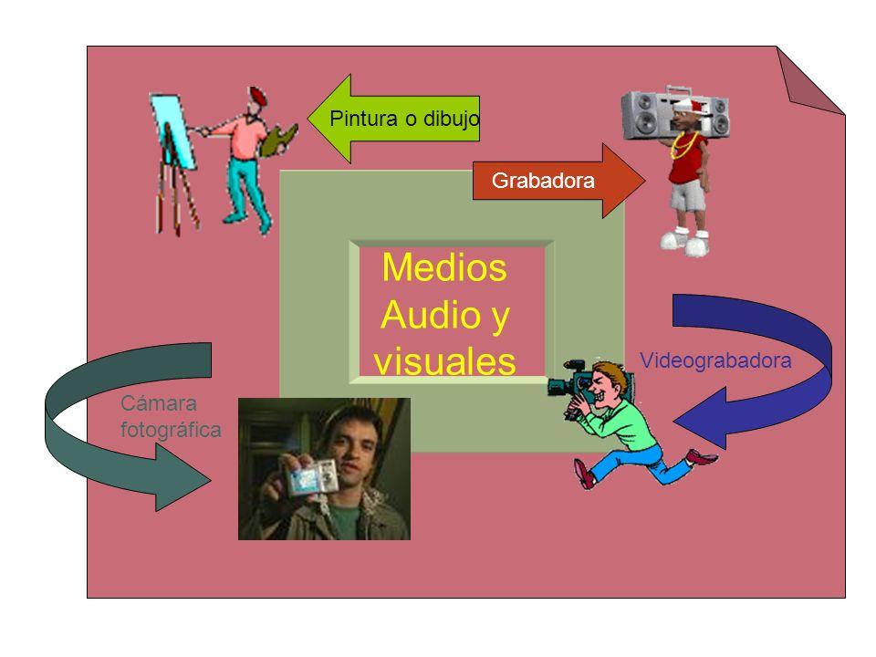 Medios Audio y visuales Pintura o dibujo Grabadora Cámara fotográfica Videograbadora