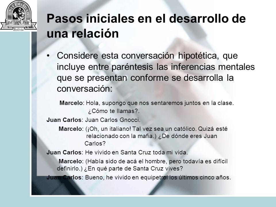 Pasos iniciales en el desarrollo de una relación Considere esta conversación hipotética, que incluye entre paréntesis las inferencias mentales que se