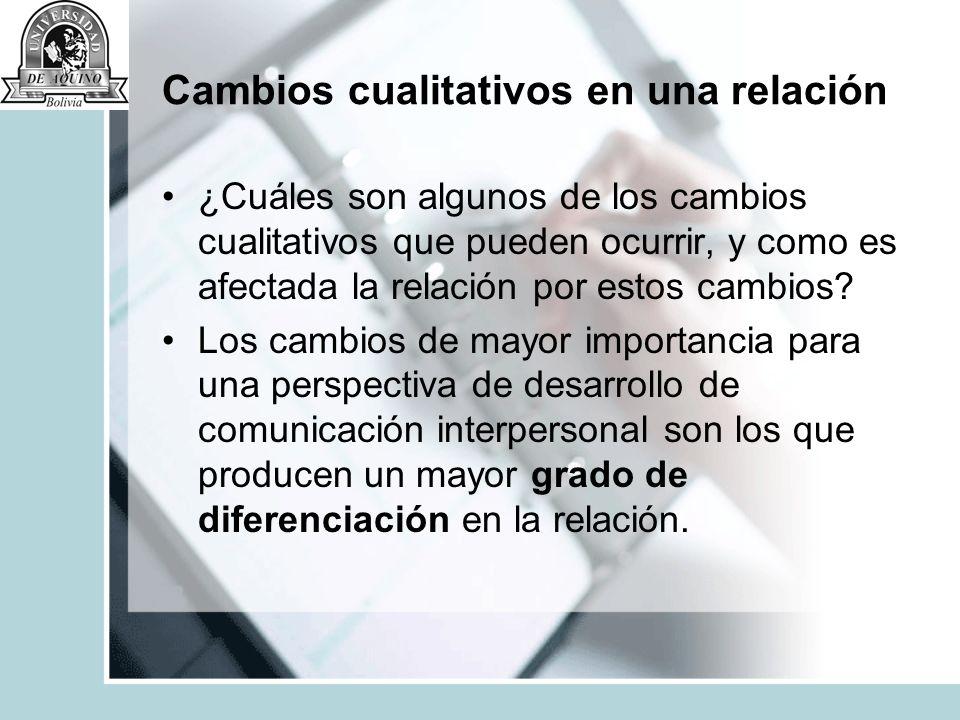 Pasos iniciales en el desarrollo de una relación Si Juan Carlos preguntara su nombre a Marcelo y éste se negara a dar esa información, la relación se marchitará pronto.
