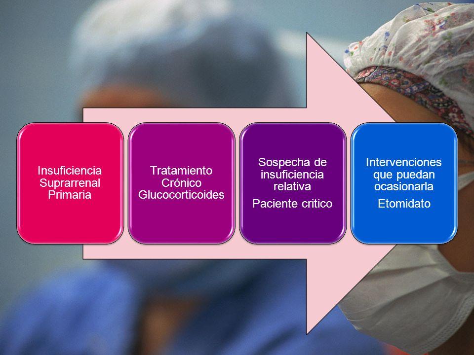 Insuficiencia Suprarrenal Primaria Tratamiento Crónico Glucocorticoides Sospecha de insuficiencia relativa Paciente critico Intervenciones que puedan ocasionarla Etomidato