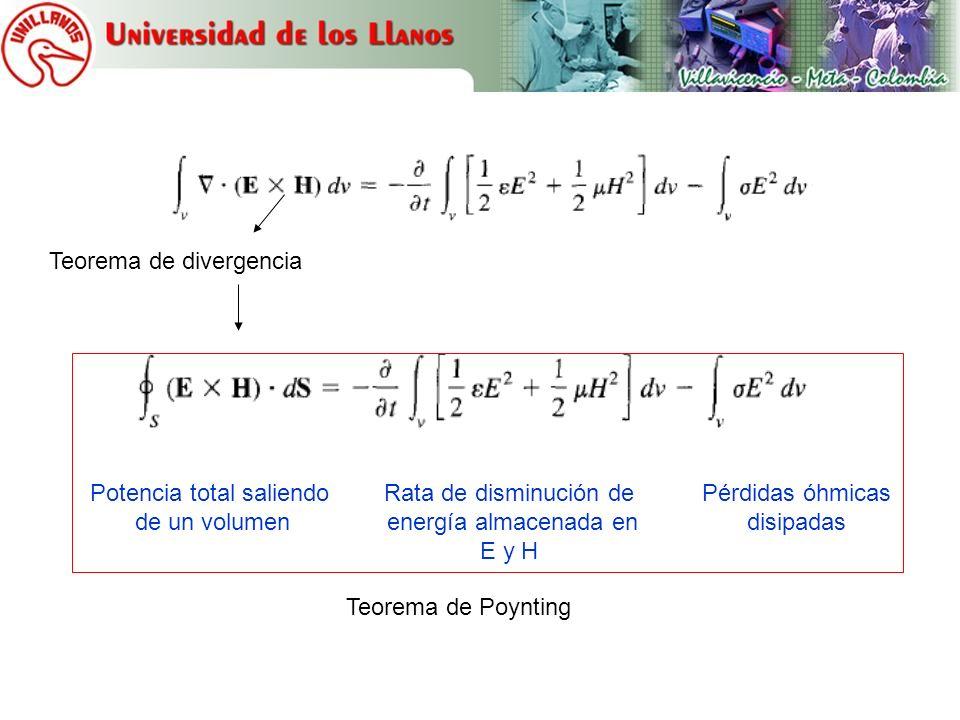 Teorema de divergencia Potencia total saliendo de un volumen Rata de disminución de energía almacenada en E y H Pérdidas óhmicas disipadas Teorema de