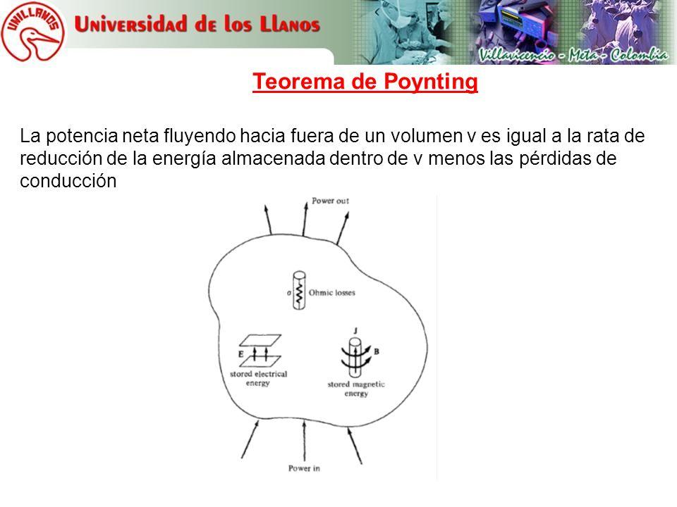 Vector de Poynting Densidad de potencia instantánea Vector de Poynting instantáneo Densidad de potencia promedio Vector de Poynting promedio Potencia promedio atravesando Una superficie S