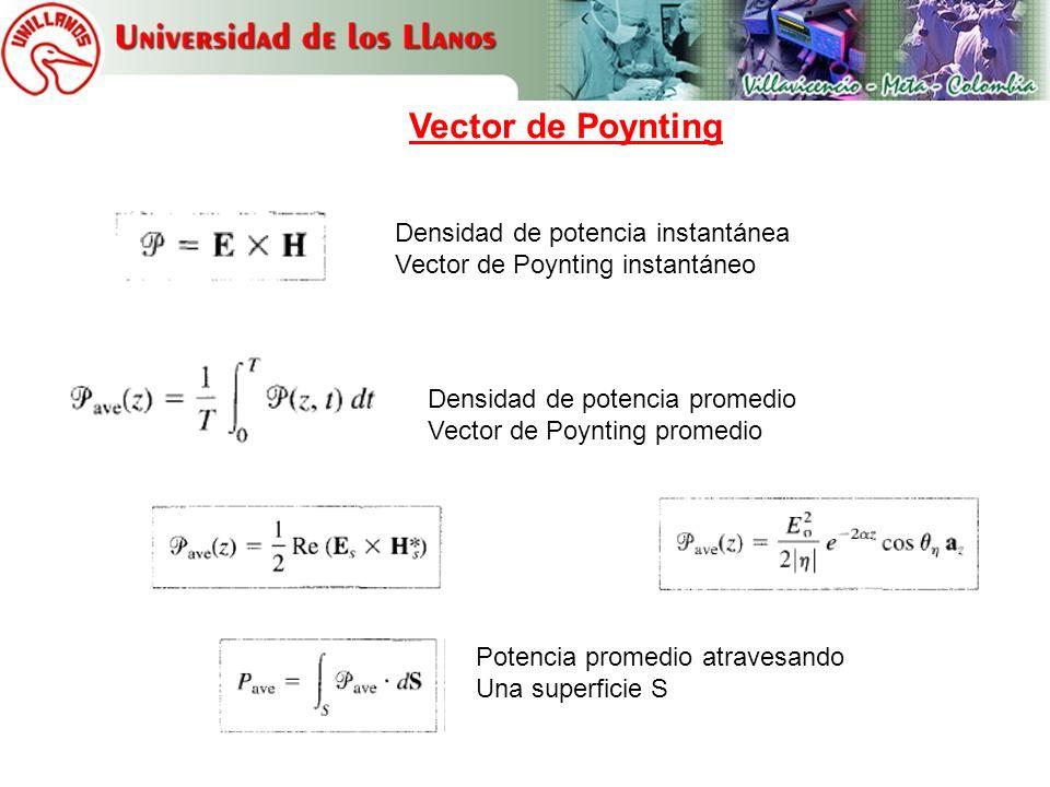 Vector de Poynting Densidad de potencia instantánea Vector de Poynting instantáneo Densidad de potencia promedio Vector de Poynting promedio Potencia
