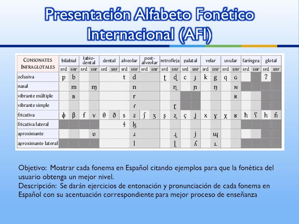 Objetivo: Mostrar cada fonema en Español citando ejemplos para que la fonética del usuario obtenga un mejor nivel.
