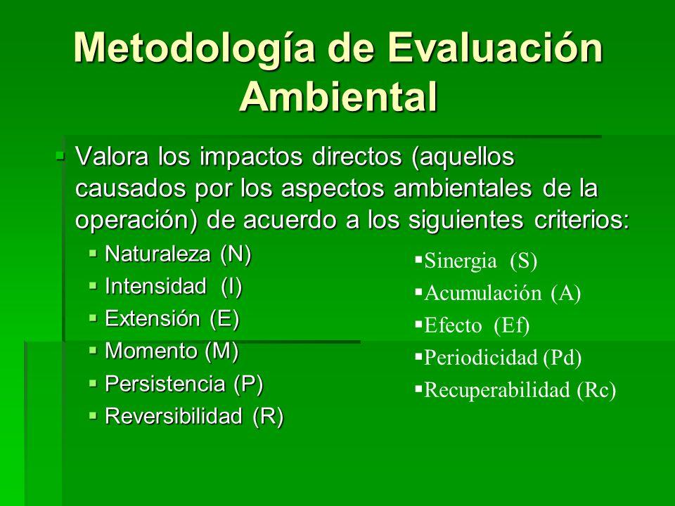 Metodología de Evaluación Ambiental Valora los impactos directos (aquellos causados por los aspectos ambientales de la operación) de acuerdo a los sig