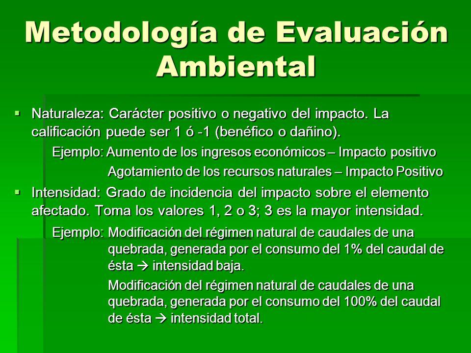 Naturaleza: Carácter positivo o negativo del impacto. La calificación puede ser 1 ó -1 (benéfico o dañino). Naturaleza: Carácter positivo o negativo d