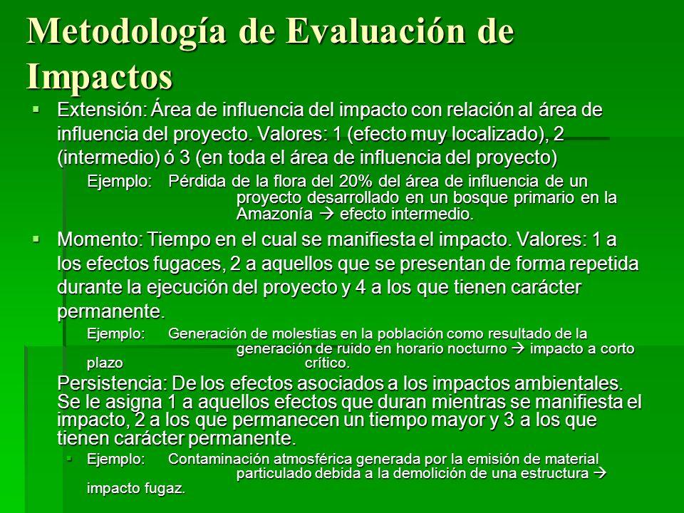 Metodología de Evaluación de Impactos Extensión: Área de influencia del impacto con relación al área de influencia del proyecto. Valores: 1 (efecto mu