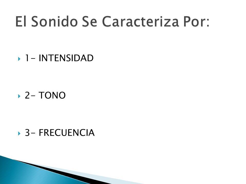 1- INTENSIDAD 2- TONO 3- FRECUENCIA