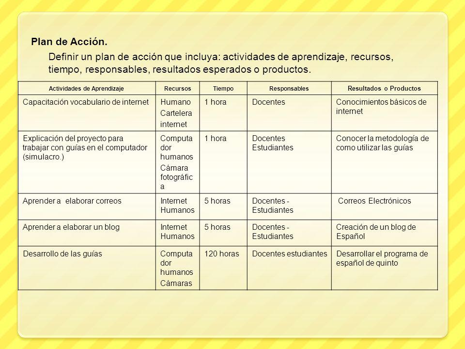 Plan de Acción. Definir un plan de acción que incluya: actividades de aprendizaje, recursos, tiempo, responsables, resultados esperados o productos. A