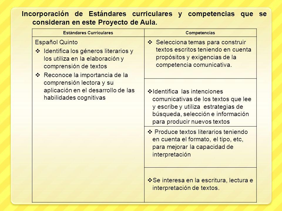 Incorporación de Estándares curriculares y competencias que se consideran en este Proyecto de Aula. Estándares CurricularesCompetencias Español Quinto