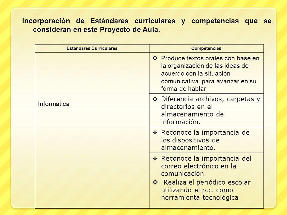 Incorporación de Estándares curriculares y competencias que se consideran en este Proyecto de Aula. Estándares CurricularesCompetencias Informática Pr