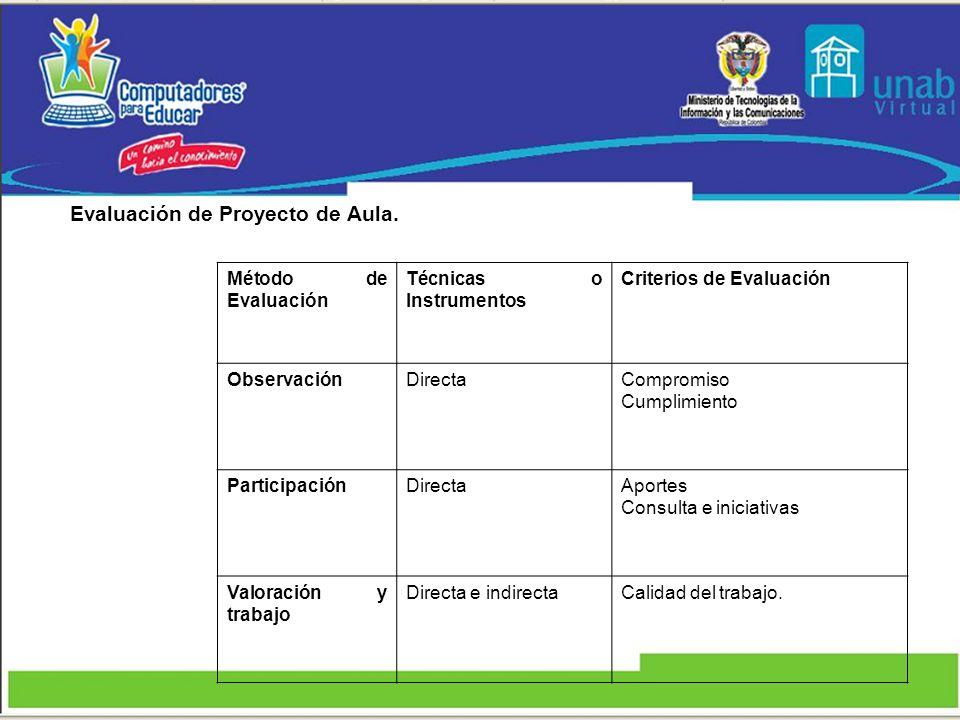 Evaluación de Proyecto de Aula. Método de Evaluación Técnicas o Instrumentos Criterios de Evaluación ObservaciónDirectaCompromiso Cumplimiento Partici