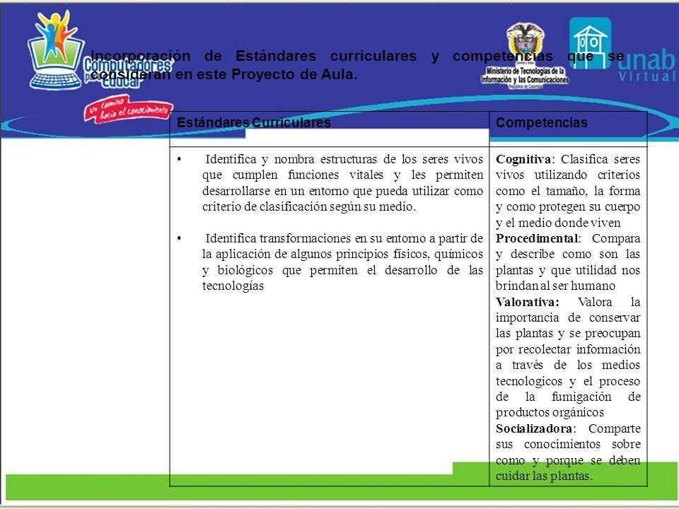 Incorporación de Estándares curriculares y competencias que se consideran en este Proyecto de Aula. Estándares CurricularesCompetencias Identifica y n