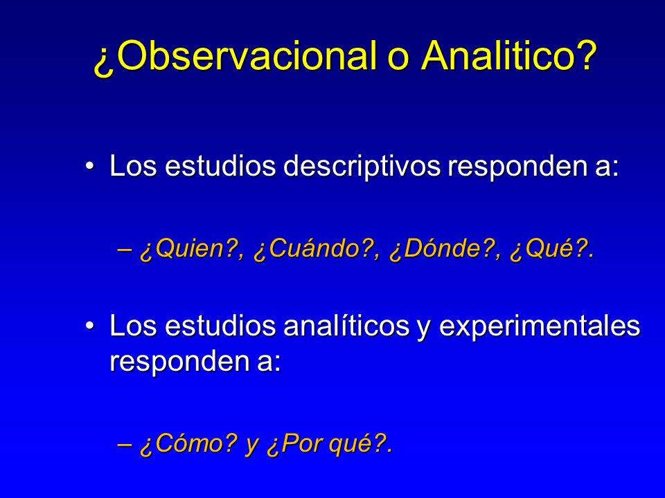 DESCRIPTIVOS En Poblaciones Estudios ecológicos En Individuos A propósito de un caso Series de casos Transversales* / Prevalencia Tipos de estudio