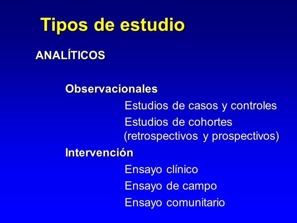 Epidemiología analítica Técnicas para comparar diferencias en exposiciones de personas enfermas y personas no enfermas para sacar conclusiones sobre la etiología.