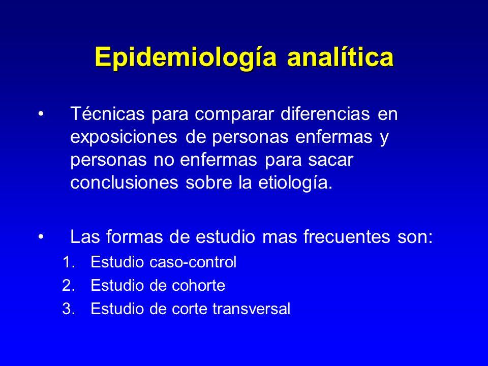 Epidemiología analítica Técnicas para comparar diferencias en exposiciones de personas enfermas y personas no enfermas para sacar conclusiones sobre l