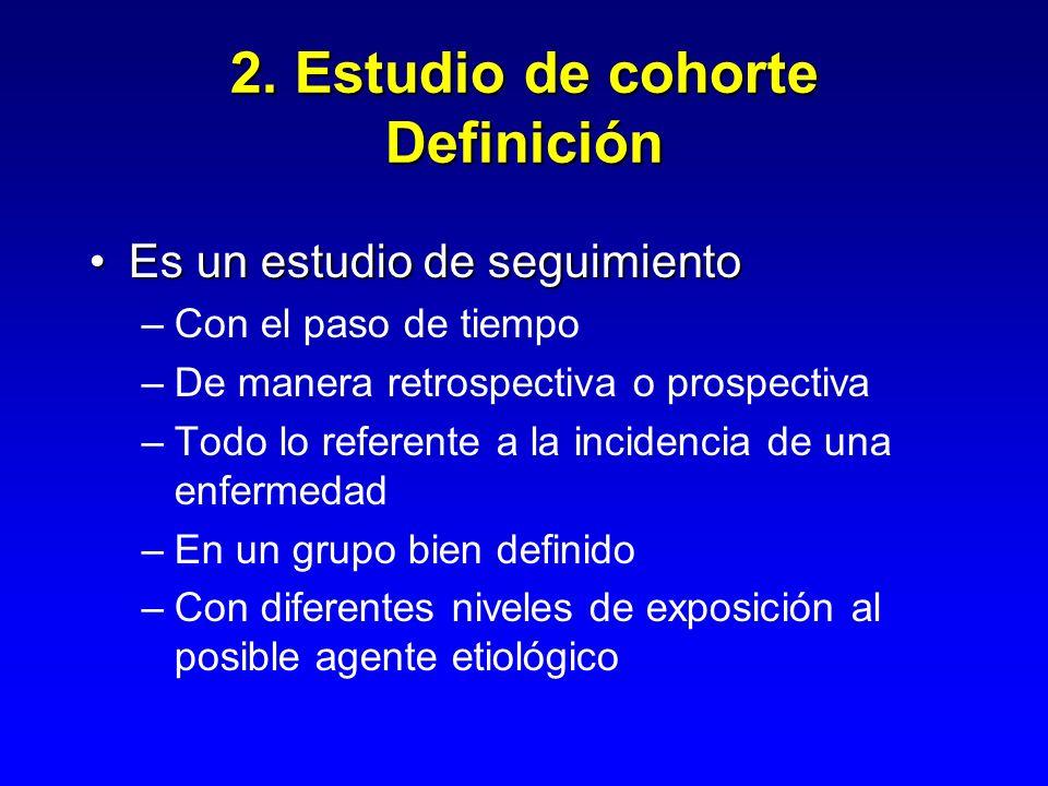 Estudios de cohorte Definición (II) Es el estudio observacional que mas aproxima al experimento.Es el estudio observacional que mas aproxima al experimento.