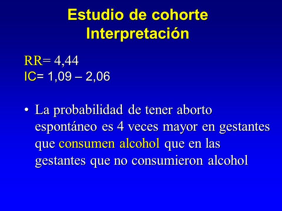 RR= 4,44 IC= 1,09 – 2,06 La probabilidad de tener aborto espontáneo es 4 veces mayor en gestantes que consumen alcohol que en las gestantes que no con