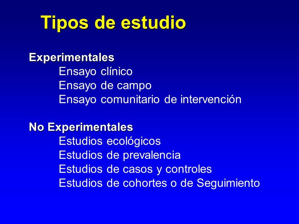 DESCRIPTIVOS En Poblaciones Estudios ecológicos En Individuos A propósito de un caso Series de casos Transversales* / Prevalencia Tipos de estudio II