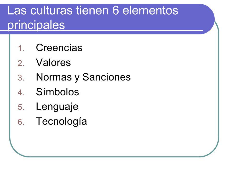 Las culturas tienen 6 elementos principales 1. Creencias 2. Valores 3. Normas y Sanciones 4. Símbolos 5. Lenguaje 6. Tecnología