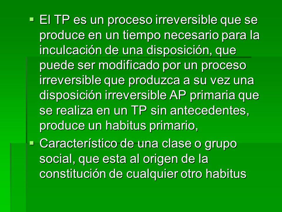 El TP es un proceso irreversible que se produce en un tiempo necesario para la inculcación de una disposición, que puede ser modificado por un proceso irreversible que produzca a su vez una disposición irreversible AP primaria que se realiza en un TP sin antecedentes, produce un habitus primario, El TP es un proceso irreversible que se produce en un tiempo necesario para la inculcación de una disposición, que puede ser modificado por un proceso irreversible que produzca a su vez una disposición irreversible AP primaria que se realiza en un TP sin antecedentes, produce un habitus primario, Característico de una clase o grupo social, que esta al origen de la constitución de cualquier otro habitus Característico de una clase o grupo social, que esta al origen de la constitución de cualquier otro habitus