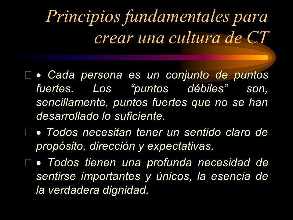 Principios fundamentales para crear una cultura de CT Cada persona es un conjunto de puntos fuertes. Los puntos débiles son, sencillamente, puntos fue